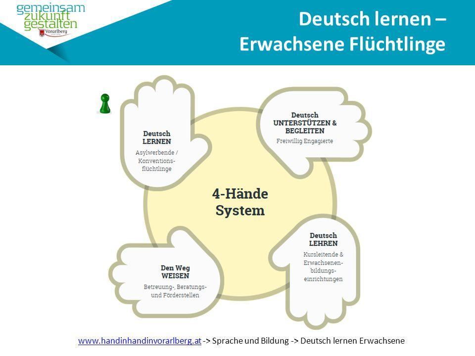 Deutsch lernen – Erwachsene Flüchtlinge www.handinhandinvorarlberg.atwww.handinhandinvorarlberg.at -> Sprache und Bildung -> Deutsch lernen Erwachsene