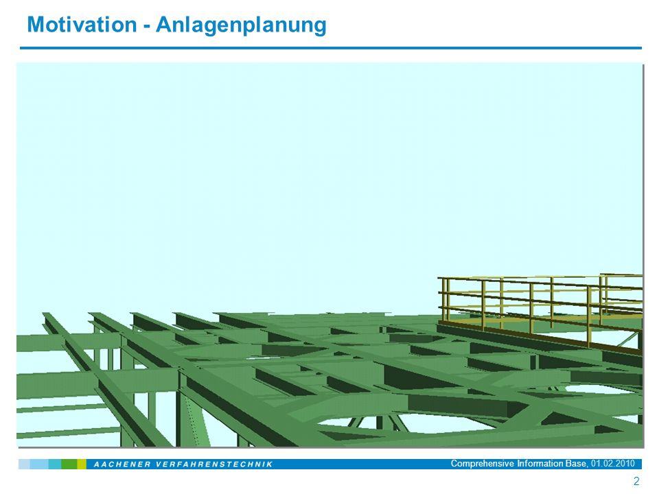 Name der Präsentation, 20.03.2008 3 3 Comprehensive Information Base, 01.02.2010 Motivation - Anlagenplanung Kernanlage