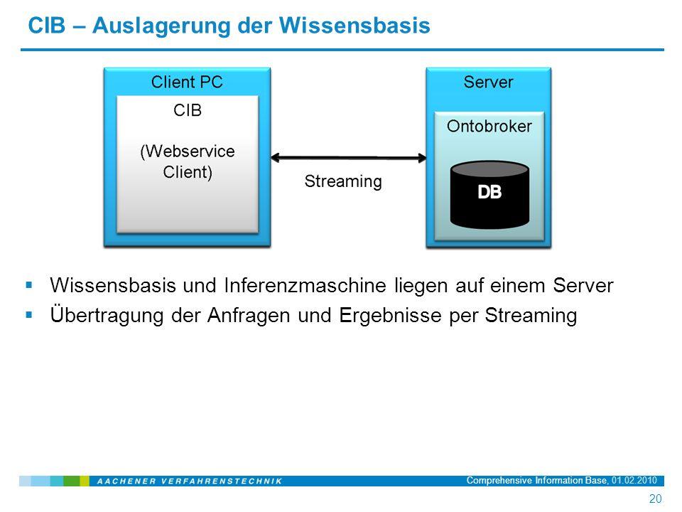 Name der Präsentation, 20.03.2008 20 20 Comprehensive Information Base, 01.02.2010 CIB – Auslagerung der Wissensbasis  Wissensbasis und Inferenzmaschine liegen auf einem Server  Übertragung der Anfragen und Ergebnisse per Streaming