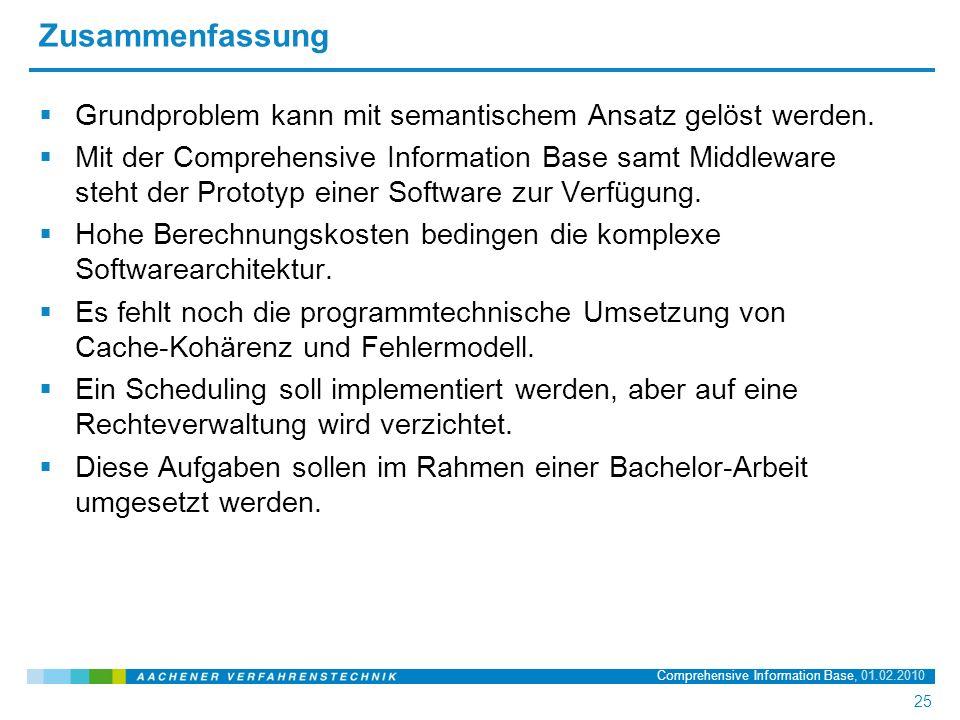 Name der Präsentation, 20.03.2008 25 25 Comprehensive Information Base, 01.02.2010 Zusammenfassung  Grundproblem kann mit semantischem Ansatz gelöst werden.