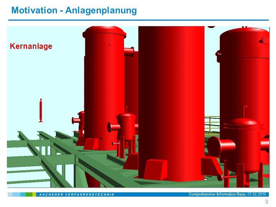 Name der Präsentation, 20.03.2008 4 4 Comprehensive Information Base, 01.02.2010 Motivation - Anlagenplanung Kernanlage Mess- und Regelungstechnik