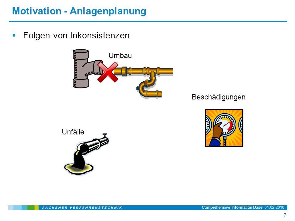 Name der Präsentation, 20.03.2008 7 7 Comprehensive Information Base, 01.02.2010 Motivation - Anlagenplanung  Folgen von Inkonsistenzen Umbau Beschädigungen Unfälle