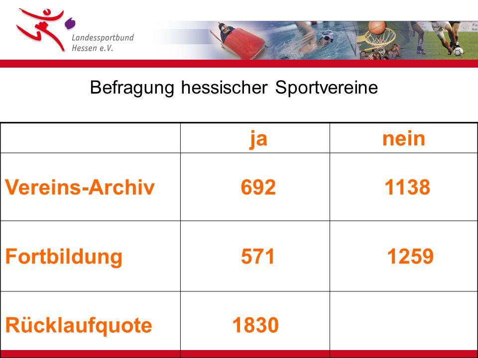 Befragung hessischer Sportvereine ja nein Vereins-Archiv 692 1138 Fortbildung 571 1259 Rücklaufquote1830