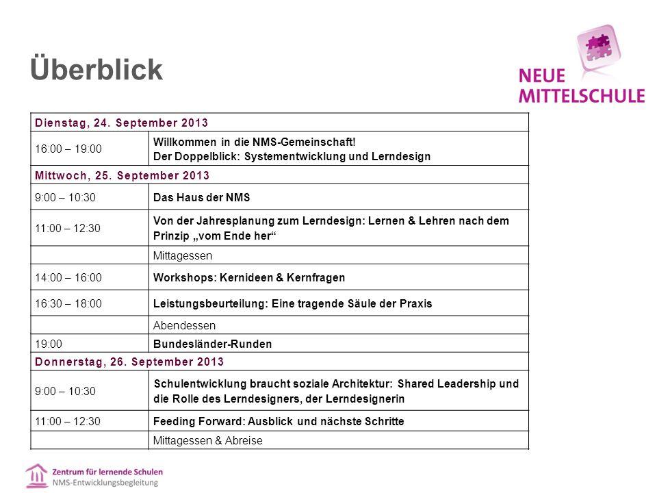 Überblick Dienstag, 24. September 2013 16:00 – 19:00 Willkommen in die NMS-Gemeinschaft.
