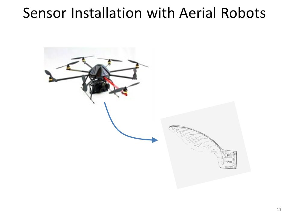Sensor Installation with Aerial Robots 11