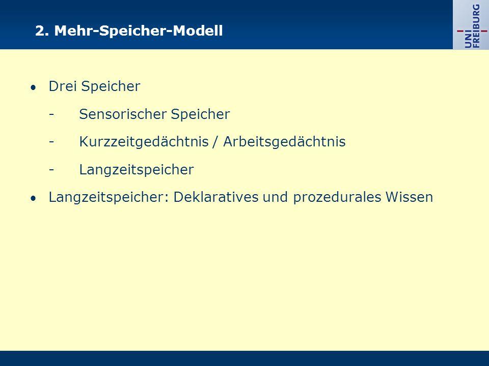 2. Mehr-Speicher-Modell Drei Speicher -Sensorischer Speicher -Kurzzeitgedächtnis / Arbeitsgedächtnis -Langzeitspeicher Langzeitspeicher: Deklarative