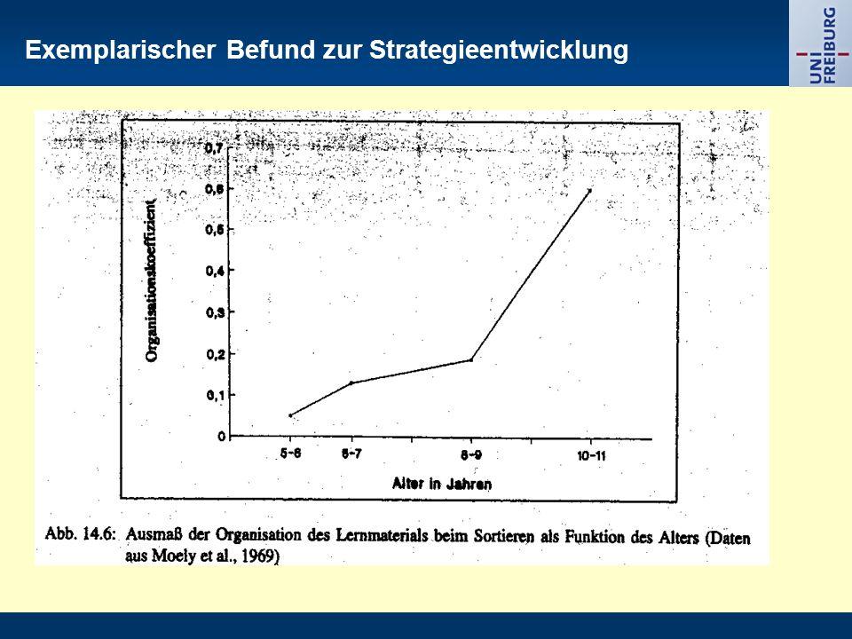 Entwicklungsverlaufsformen Power law of practice ( Abflachende Zunahme ) Treppenmodell (z.B.