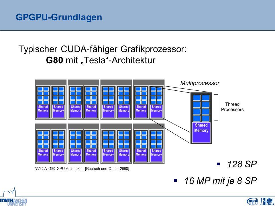 Konzeptionelle Ebene: CUDA  CUDA – compute unified device architecture oSprache CUDA C/C++ oCUDA-Architektur (GPGPU-Hardware, Treiber, …)  Compute Capability: 1.x (Tesla) 2.x (Kepler) 3.x (Fermi)  Programmteile unterschieden nach Domänen: oHost: CPU + Hauptspeicher oDevice: GPU + Grafikspeicher oWerden gemischt kodiert  Programmteil auf Device: Kernel