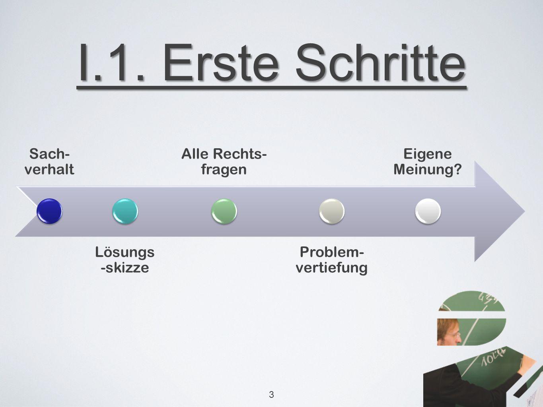 I.1. Erste Schritte 3 Sach- verhalt Lösungs -skizze Alle Rechts- fragen Problem- vertiefung Eigene Meinung?