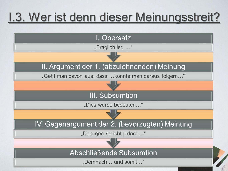 """I.3. Wer ist denn dieser Meinungsstreit. 6 Abschließende Subsumtion """"Demnach… und somit… IV."""