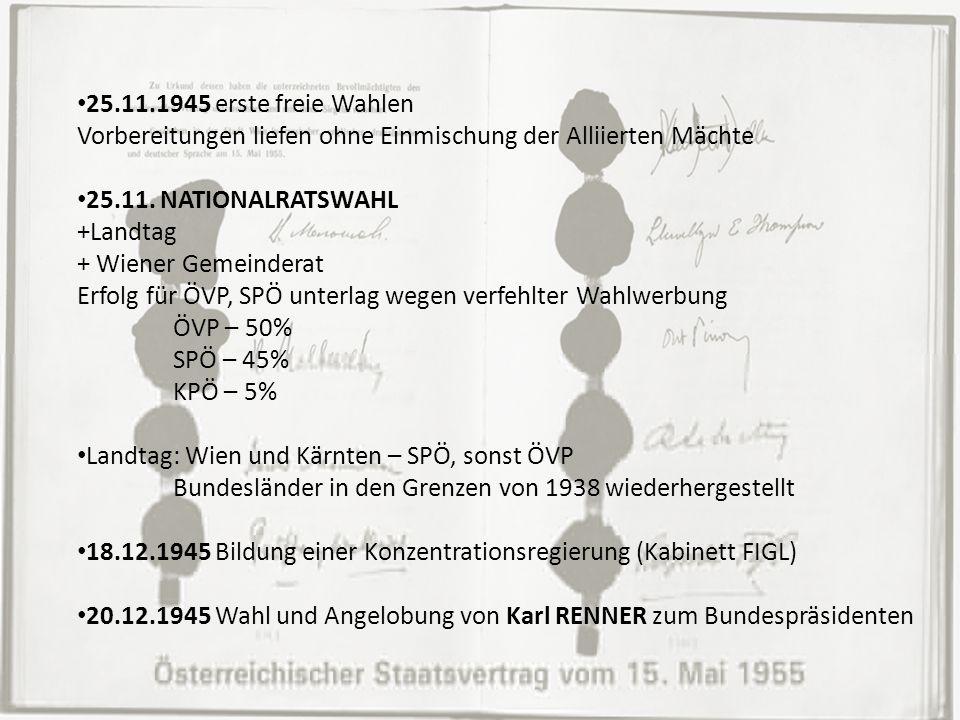 25.11.1945 erste freie Wahlen Vorbereitungen liefen ohne Einmischung der Alliierten Mächte 25.11. NATIONALRATSWAHL +Landtag + Wiener Gemeinderat Erfol