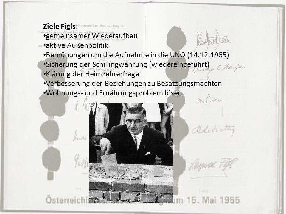 Ziele Figls: gemeinsamer Wiederaufbau aktive Außenpolitik Bemühungen um die Aufnahme in die UNO (14.12.1955) Sicherung der Schillingwährung (wiederein