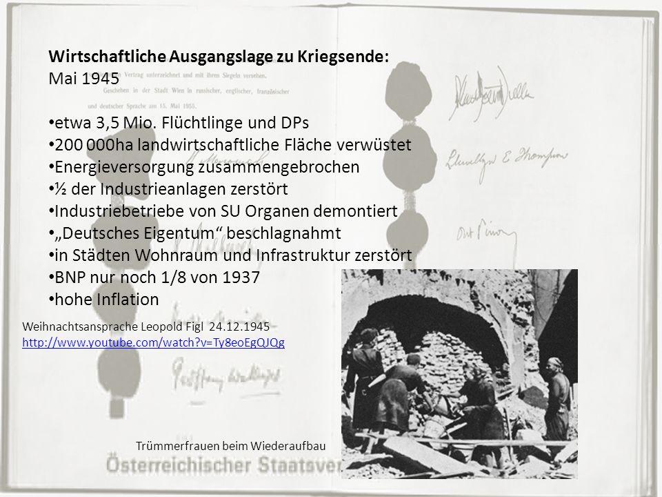 Wirtschaftliche Ausgangslage zu Kriegsende: Mai 1945 etwa 3,5 Mio. Flüchtlinge und DPs 200 000ha landwirtschaftliche Fläche verwüstet Energieversorgun