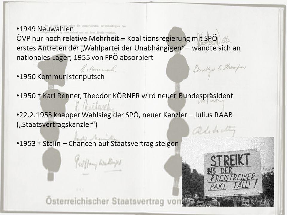 """1949 Neuwahlen ÖVP nur noch relative Mehrheit – Koalitionsregierung mit SPÖ erstes Antreten der """"Wahlpartei der Unabhängigen"""" – wandte sich an nationa"""