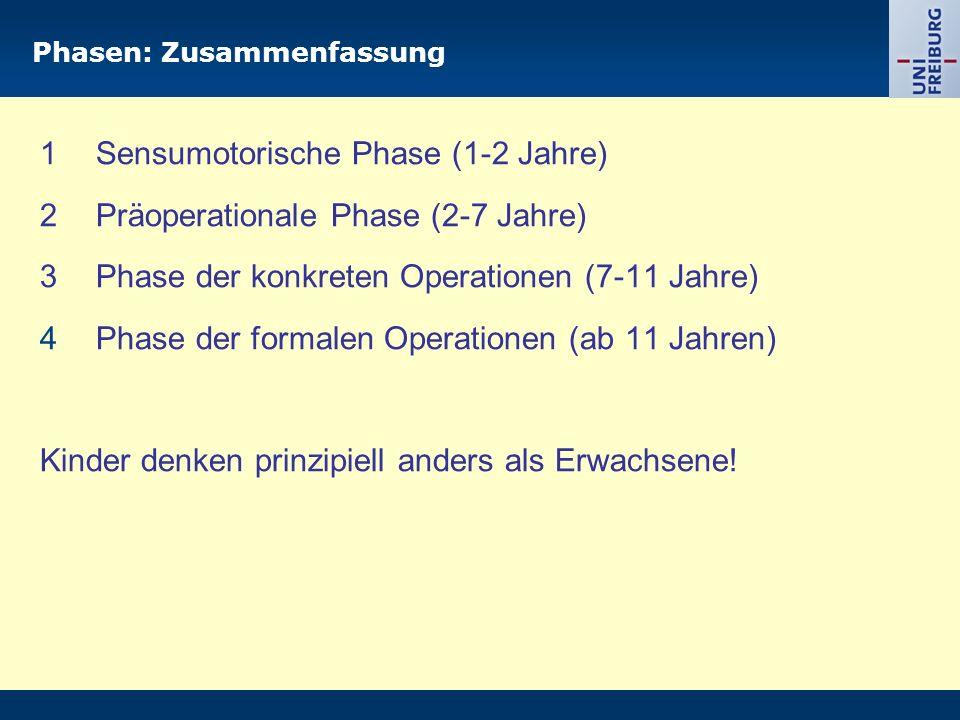 Phasen: Zusammenfassung 1Sensumotorische Phase (1-2 Jahre) 2Präoperationale Phase (2-7 Jahre) 3Phase der konkreten Operationen (7-11 Jahre) 4Phase der formalen Operationen (ab 11 Jahren) Kinder denken prinzipiell anders als Erwachsene!