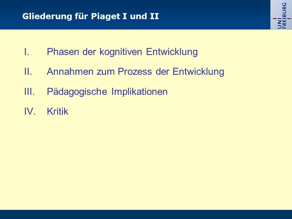 Gliederung für Piaget I und II I.Phasen der kognitiven Entwicklung II.Annahmen zum Prozess der Entwicklung III.Pädagogische Implikationen IV.Kritik