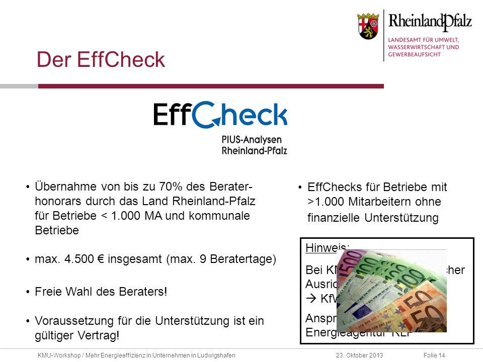 Folie 1423. Oktober 2013KMU-Workshop / Mehr Energieeffizienz in Unternehmen in Ludwigshafen Der EffCheck Übernahme von bis zu 70% des Berater- honorar