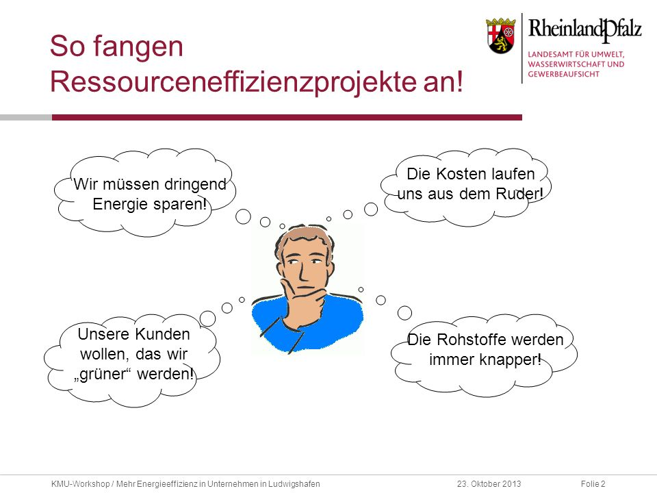 Folie 223. Oktober 2013KMU-Workshop / Mehr Energieeffizienz in Unternehmen in Ludwigshafen So fangen Ressourceneffizienzprojekte an! Wir müssen dringe