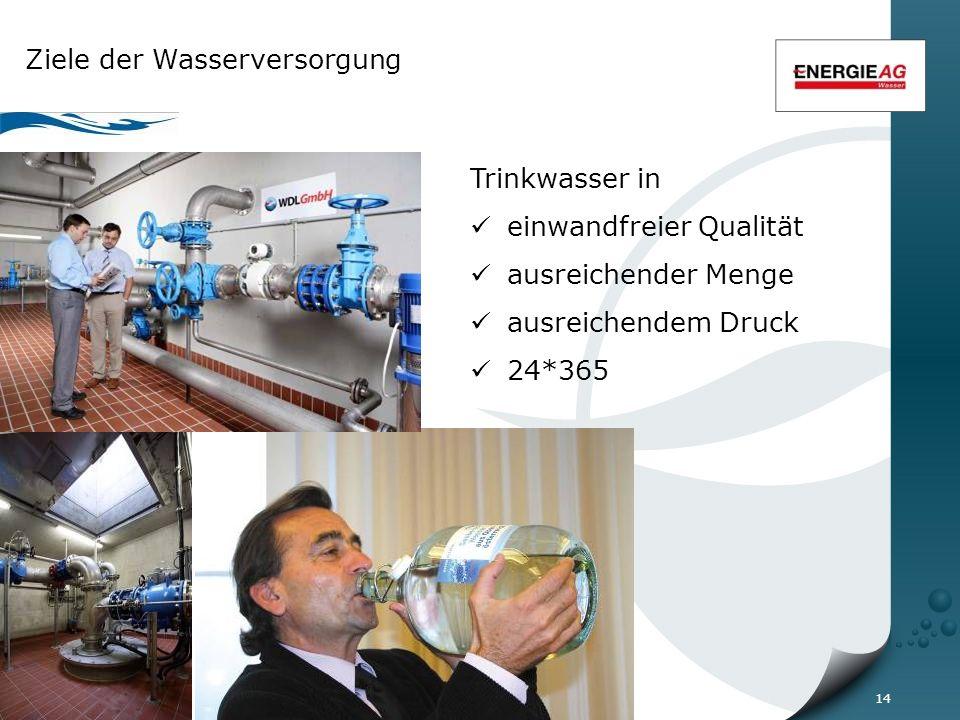 14 Ziele der Wasserversorgung Trinkwasser in einwandfreier Qualität ausreichender Menge ausreichendem Druck 24*365