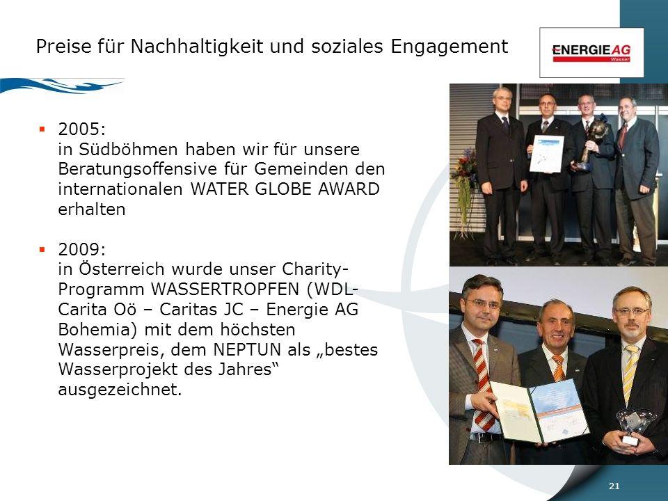 """21 Preise für Nachhaltigkeit und soziales Engagement  2005: in Südböhmen haben wir für unsere Beratungsoffensive für Gemeinden den internationalen WATER GLOBE AWARD erhalten  2009: in Österreich wurde unser Charity- Programm WASSERTROPFEN (WDL- Carita Oö – Caritas JC – Energie AG Bohemia) mit dem höchsten Wasserpreis, dem NEPTUN als """"bestes Wasserprojekt des Jahres ausgezeichnet."""