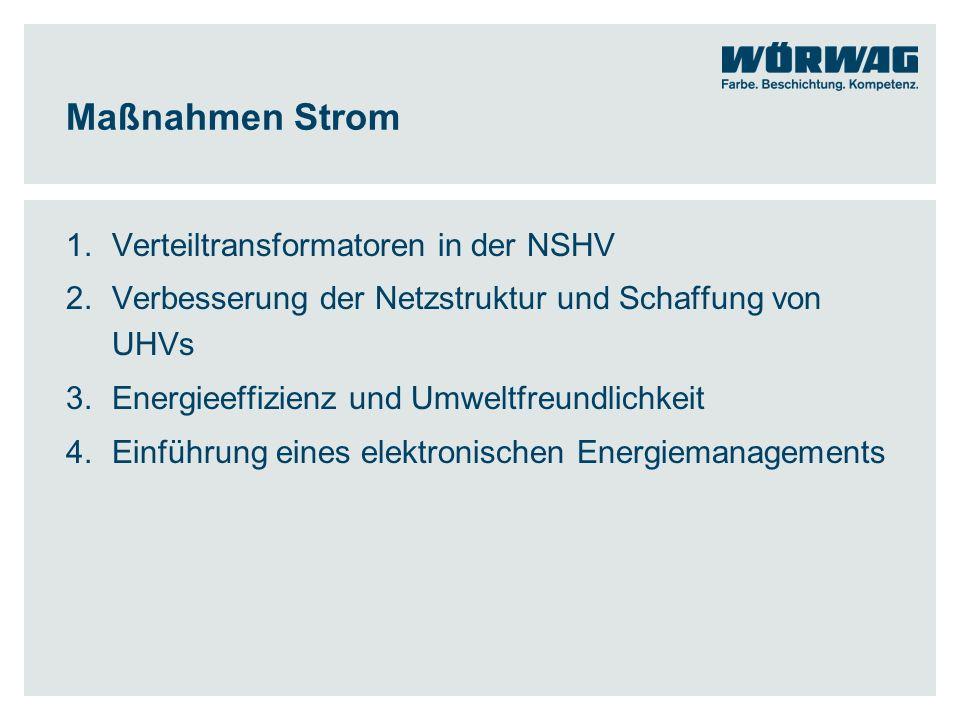 Maßnahmen Strom 1.Verteiltransformatoren in der NSHV 2.Verbesserung der Netzstruktur und Schaffung von UHVs 3.Energieeffizienz und Umweltfreundlichkeit 4.Einführung eines elektronischen Energiemanagements
