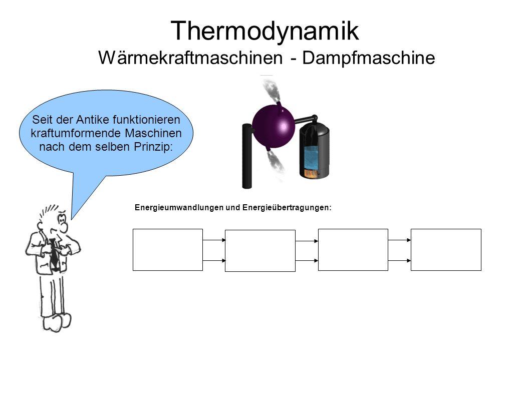 Thermodynamik Wärmekraftmaschinen - Dampfmaschine Seit der Antike funktionieren kraftumformende Maschinen nach dem selben Prinzip: Energieumwandlungen