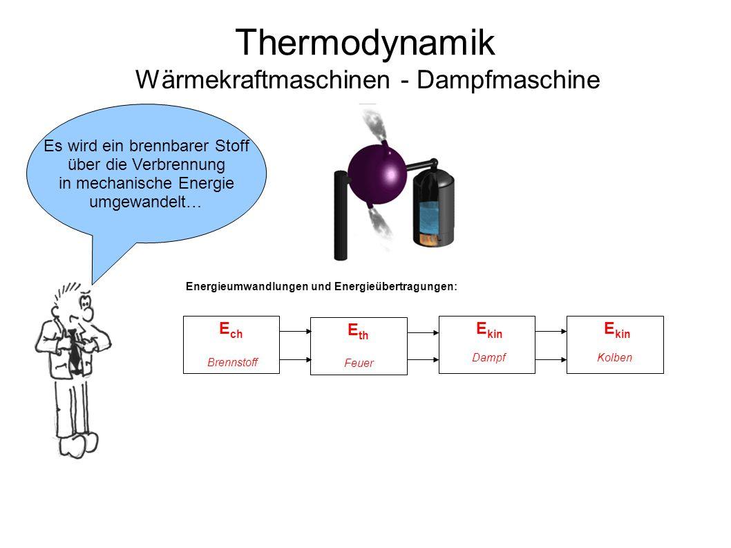 Thermodynamik Wärmekraftmaschinen - Dampfmaschine Es wird ein brennbarer Stoff über die Verbrennung in mechanische Energie umgewandelt… Energieumwandl