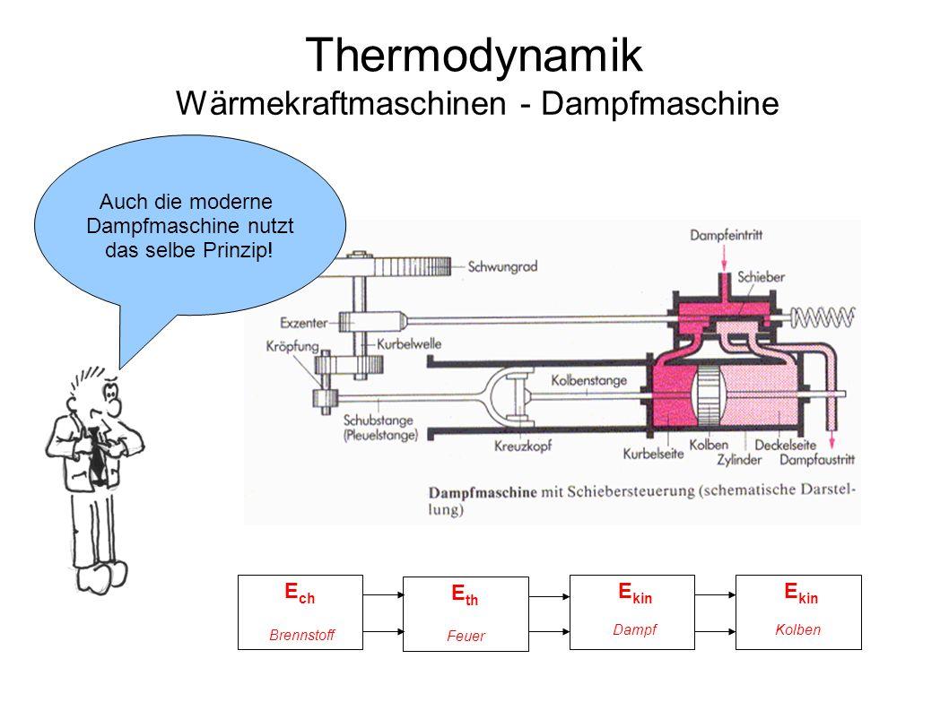 Thermodynamik Wärmekraftmaschinen - Dampfmaschine E kin E ch E th E kin Brennstoff Feuer DampfKolben Auch die moderne Dampfmaschine nutzt das selbe Pr