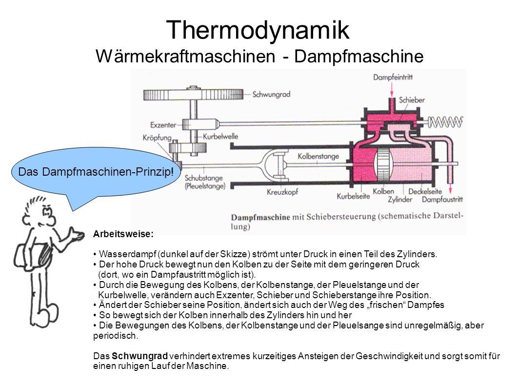 Thermodynamik Wärmekraftmaschinen - Dampfmaschine Das Dampfmaschinen-Prinzip! Arbeitsweise: Wasserdampf (dunkel auf der Skizze) strömt unter Druck in