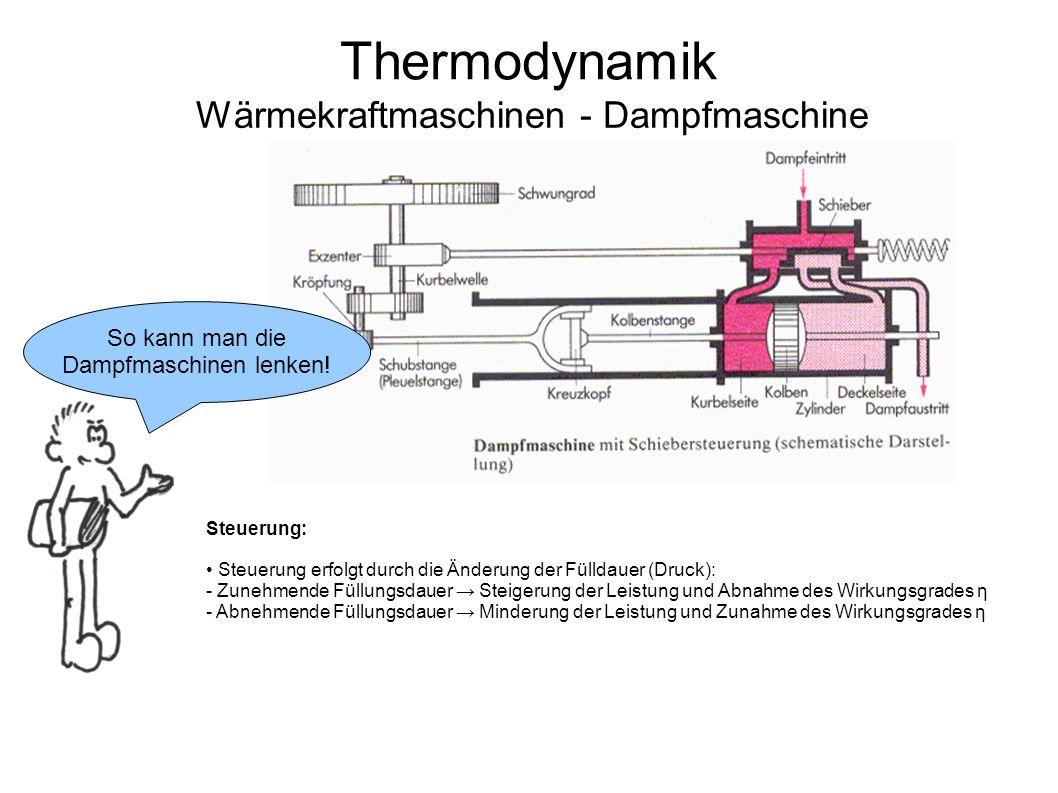 Thermodynamik Wärmekraftmaschinen - Dampfmaschine So kann man die Dampfmaschinen lenken! Steuerung: Steuerung erfolgt durch die Änderung der Fülldauer
