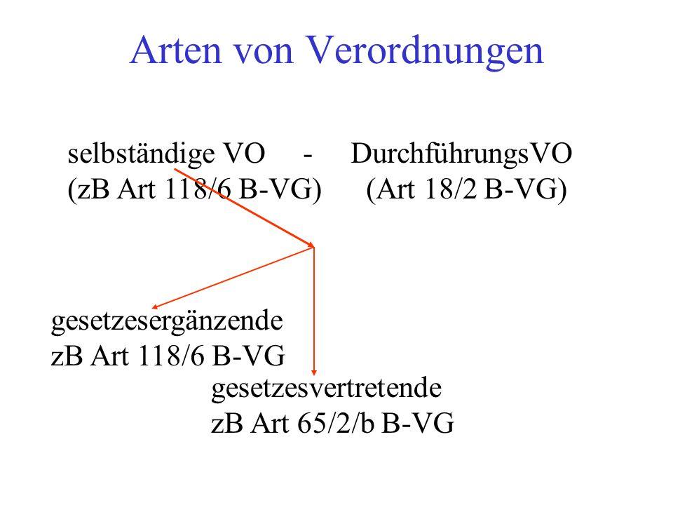 Arten von Verordnungen selbständige VO - DurchführungsVO (zB Art 118/6 B-VG) (Art 18/2 B-VG) gesetzesergänzende zB Art 118/6 B-VG gesetzesvertretende zB Art 65/2/b B-VG