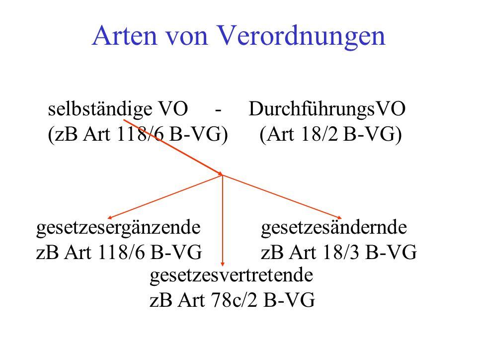 Arten von Verordnungen selbständige VO - DurchführungsVO (zB Art 118/6 B-VG) (Art 18/2 B-VG) gesetzesergänzende zB Art 118/6 B-VG gesetzesvertretende zB Art 78c/2 B-VG gesetzesändernde zB Art 18/3 B-VG