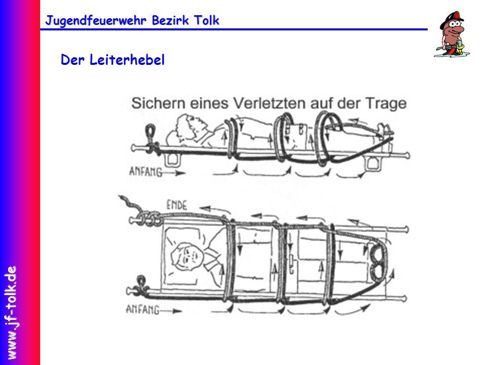 Jugendfeuerwehr Bezirk Tolk www.jf-tolk.de Der Leiterhebel