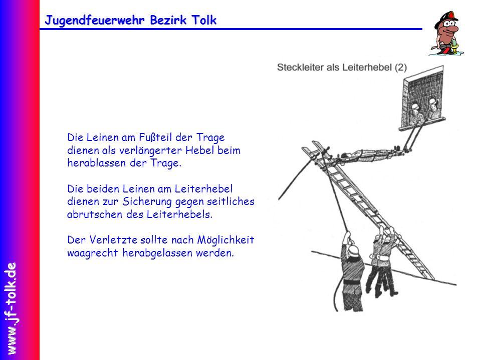 Jugendfeuerwehr Bezirk Tolk www.jf-tolk.de Die Leinen am Fußteil der Trage dienen als verlängerter Hebel beim herablassen der Trage. Die beiden Leinen
