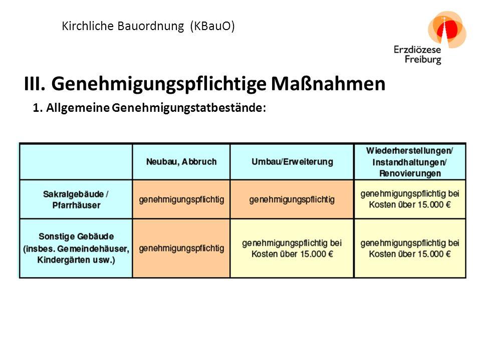 Kirchliche Bauordnung (KBauO) III. Genehmigungspflichtige Maßnahmen 1.