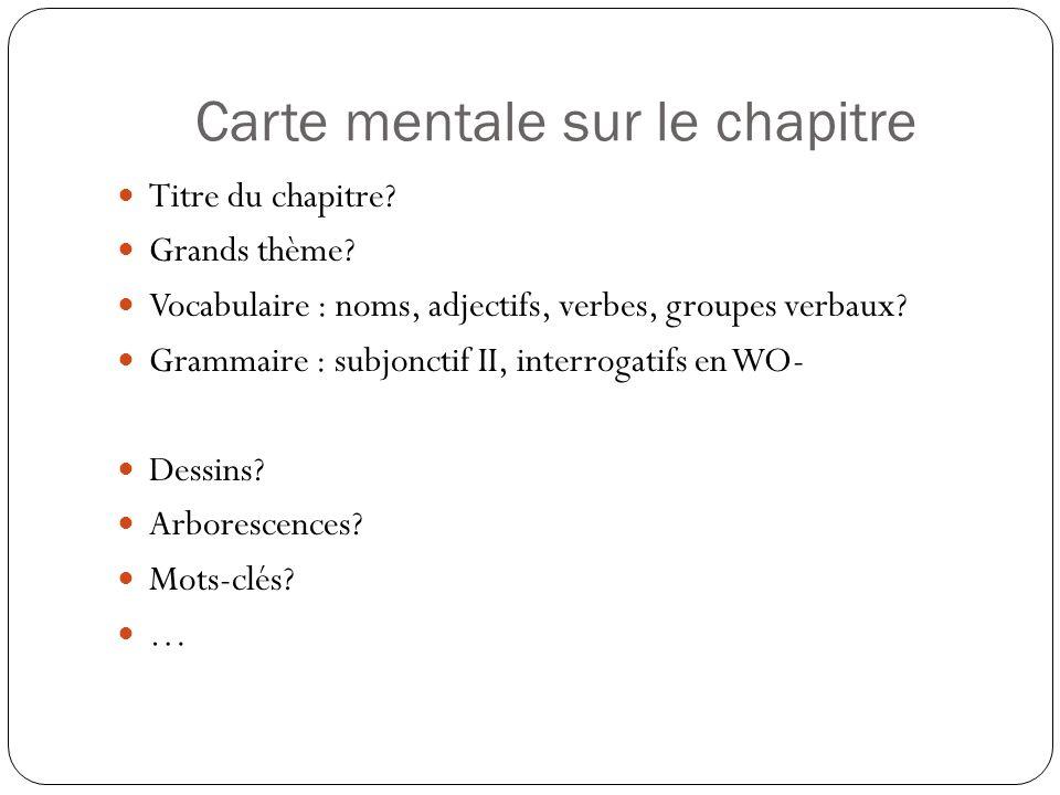 Carte mentale sur le chapitre Titre du chapitre? Grands thème? Vocabulaire : noms, adjectifs, verbes, groupes verbaux? Grammaire : subjonctif II, inte
