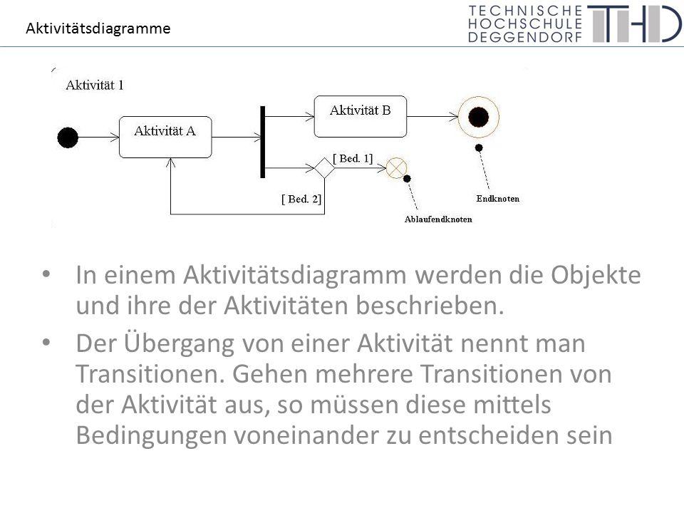 Aktivitätsdiagramme In einem Aktivitätsdiagramm werden die Objekte und ihre der Aktivitäten beschrieben.