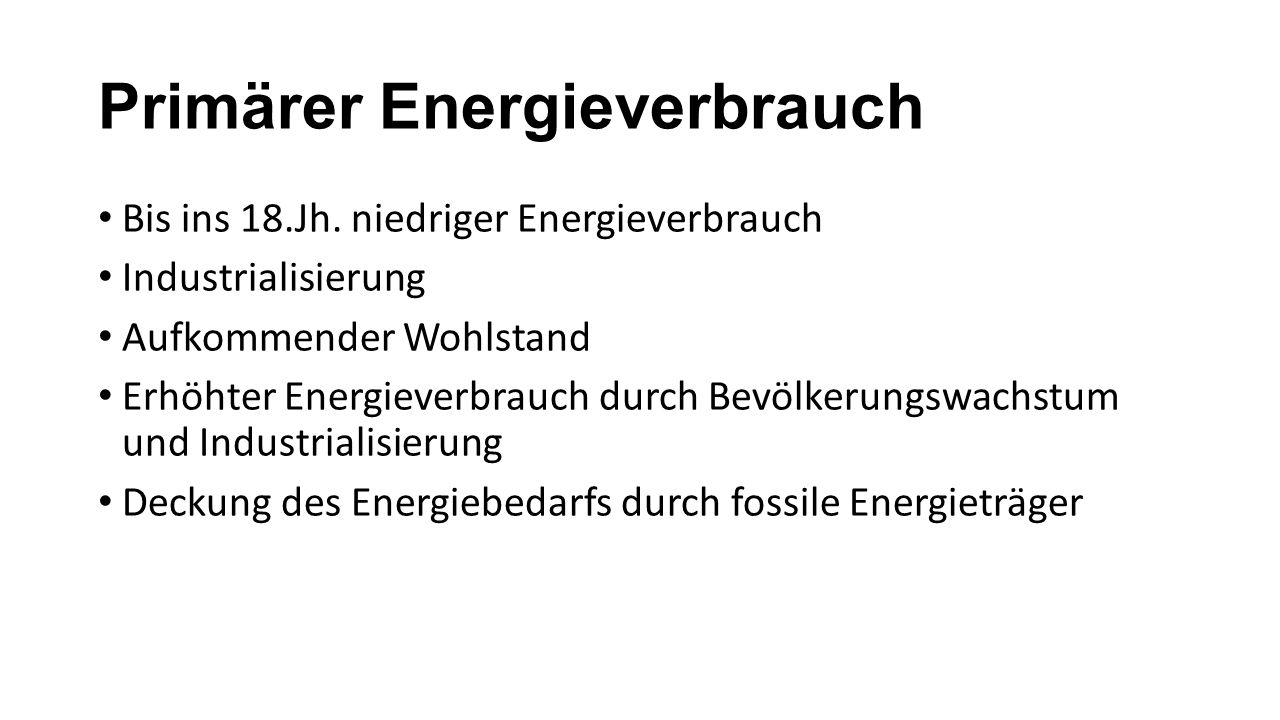 Primärer Energieverbrauch Bis ins 18.Jh.