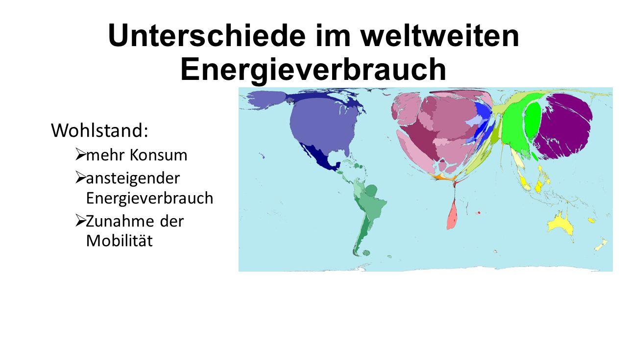 Unterschiede im weltweiten Energieverbrauch Wohlstand:  mehr Konsum  ansteigender Energieverbrauch  Zunahme der Mobilität