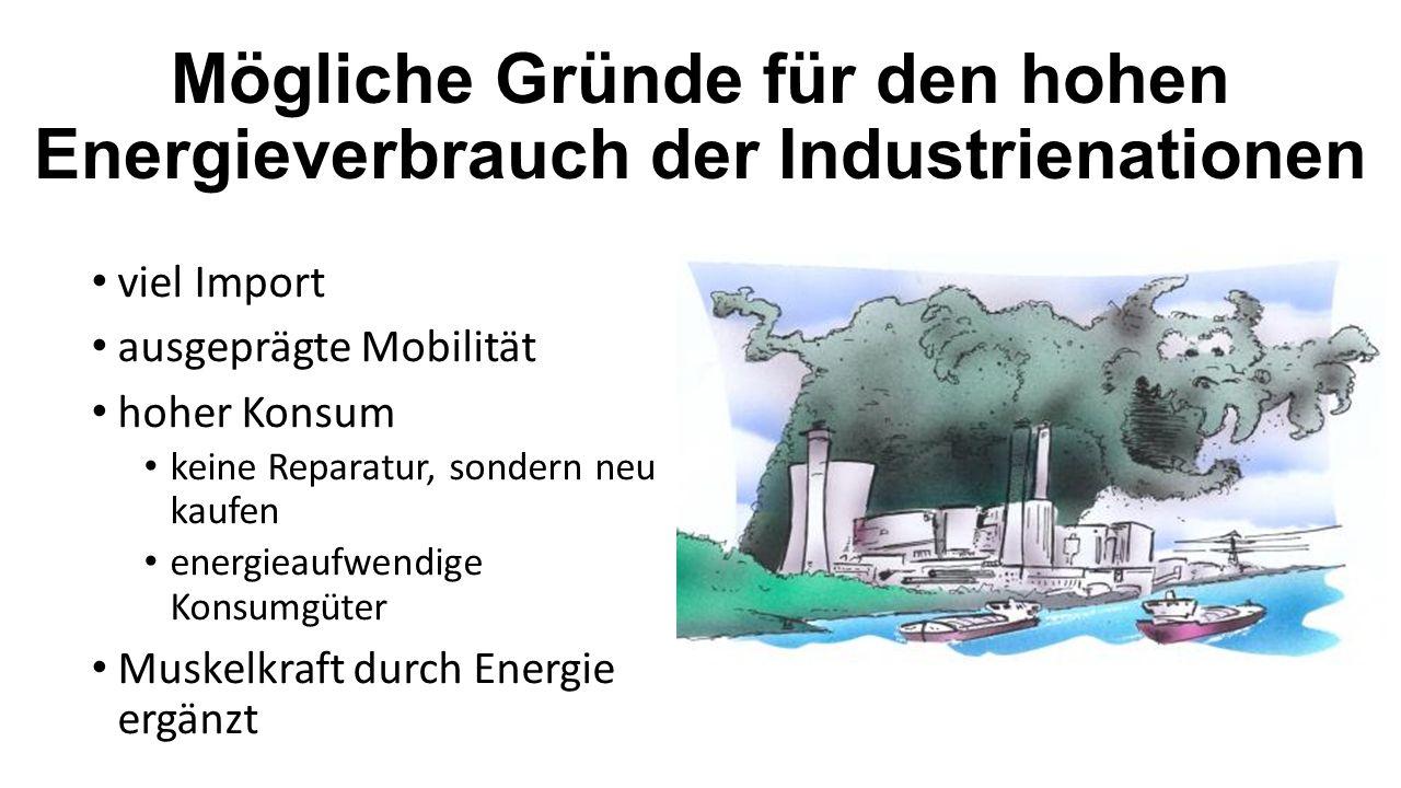 Mögliche Gründe für den hohen Energieverbrauch der Industrienationen viel Import ausgeprägte Mobilität hoher Konsum keine Reparatur, sondern neu kaufen energieaufwendige Konsumgüter Muskelkraft durch Energie ergänzt