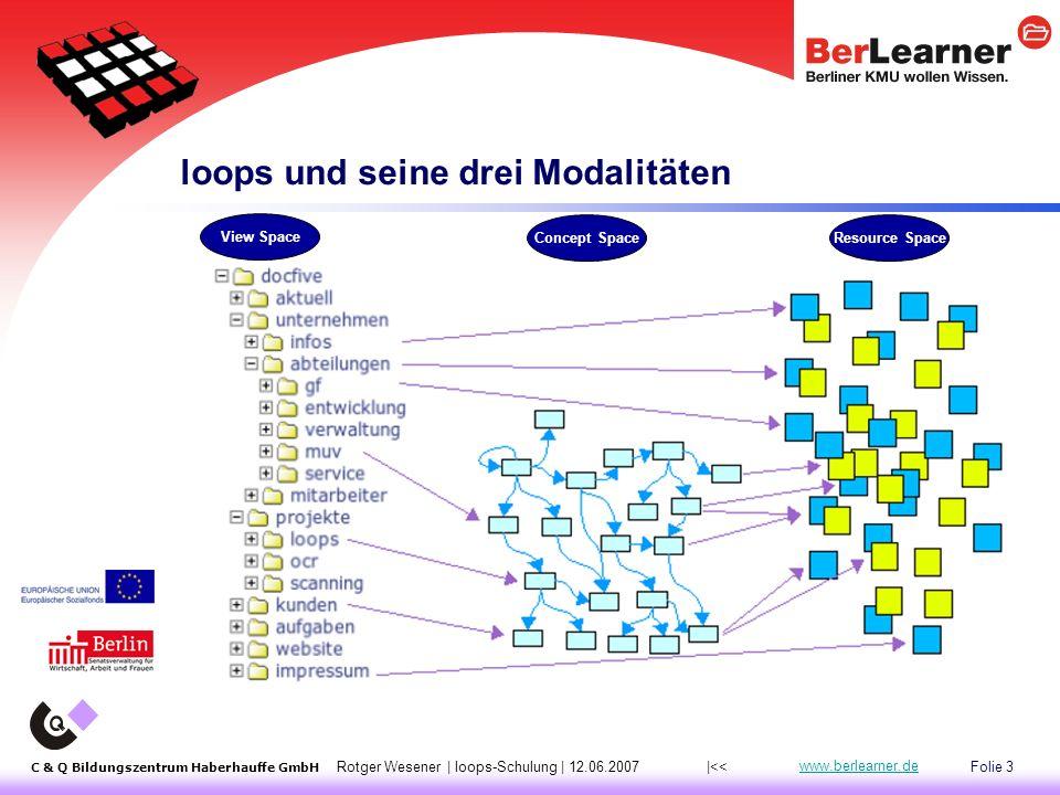 Folie 3 C & Q Bildungszentrum Haberhauffe GmbH Rotger Wesener | loops-Schulung | 12.06.2007 www.berlearner.de loops und seine drei Modalitäten View Space Concept SpaceResource Space |<<