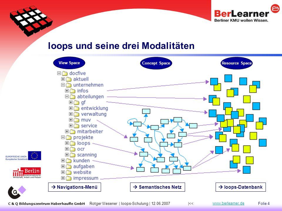 Folie 4 C & Q Bildungszentrum Haberhauffe GmbH Rotger Wesener | loops-Schulung | 12.06.2007 www.berlearner.de loops und seine drei Modalitäten View Space Concept SpaceResource Space |<<  Navigations-Menü  Semantisches Netz  loops-Datenbank