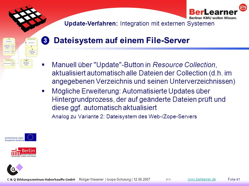 Folie 41 C & Q Bildungszentrum Haberhauffe GmbH Rotger Wesener | loops-Schulung | 12.06.2007 www.berlearner.de Dateisystem auf einem File-Server  Manuell über Update -Button in Resource Collection, aktualisiert automatisch alle Dateien der Collection (d.h.