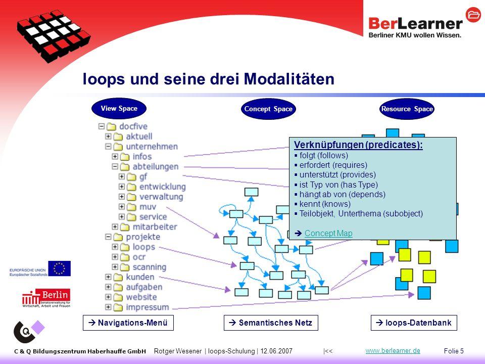 Folie 5 C & Q Bildungszentrum Haberhauffe GmbH Rotger Wesener | loops-Schulung | 12.06.2007 www.berlearner.de loops und seine drei Modalitäten View Space Concept SpaceResource Space |<<  Navigations-Menü  Semantisches Netz  loops-Datenbank Verknüpfungen (predicates):  folgt (follows)  erfordert (requires)  unterstützt (provides)  ist Typ von (has Type)  hängt ab von (depends)  kennt (knows)  Teilobjekt, Unterthema (subobject)  Concept MapConcept Map