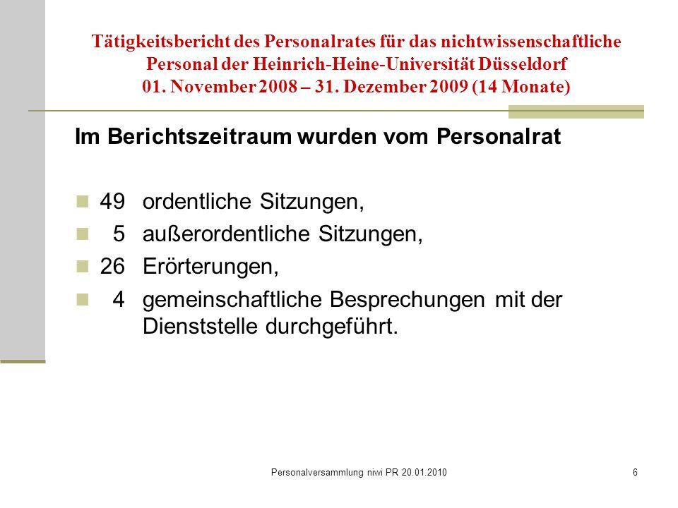 Personalversammlung niwi PR 20.01.20106 Tätigkeitsbericht des Personalrates für das nichtwissenschaftliche Personal der Heinrich-Heine-Universität Düsseldorf 01.