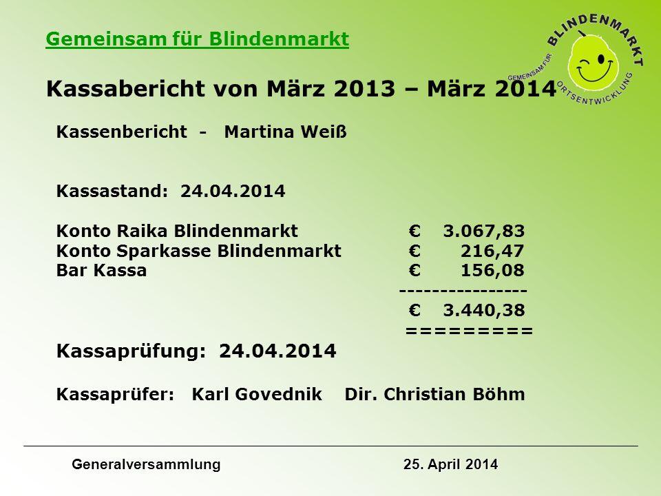 Gemeinsam für Blindenmarkt Kassabericht von März 2013 – März 2014 Größere Einnahmen u.
