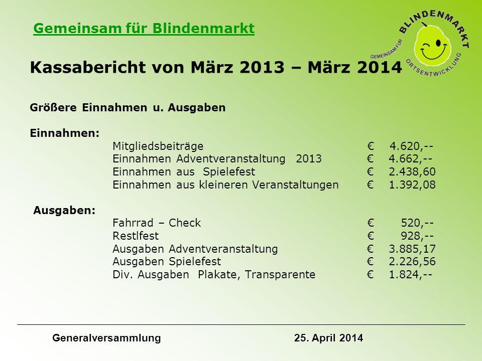 Gemeinsam für Blindenmarkt Überleitung zum Vortrag Hrn.