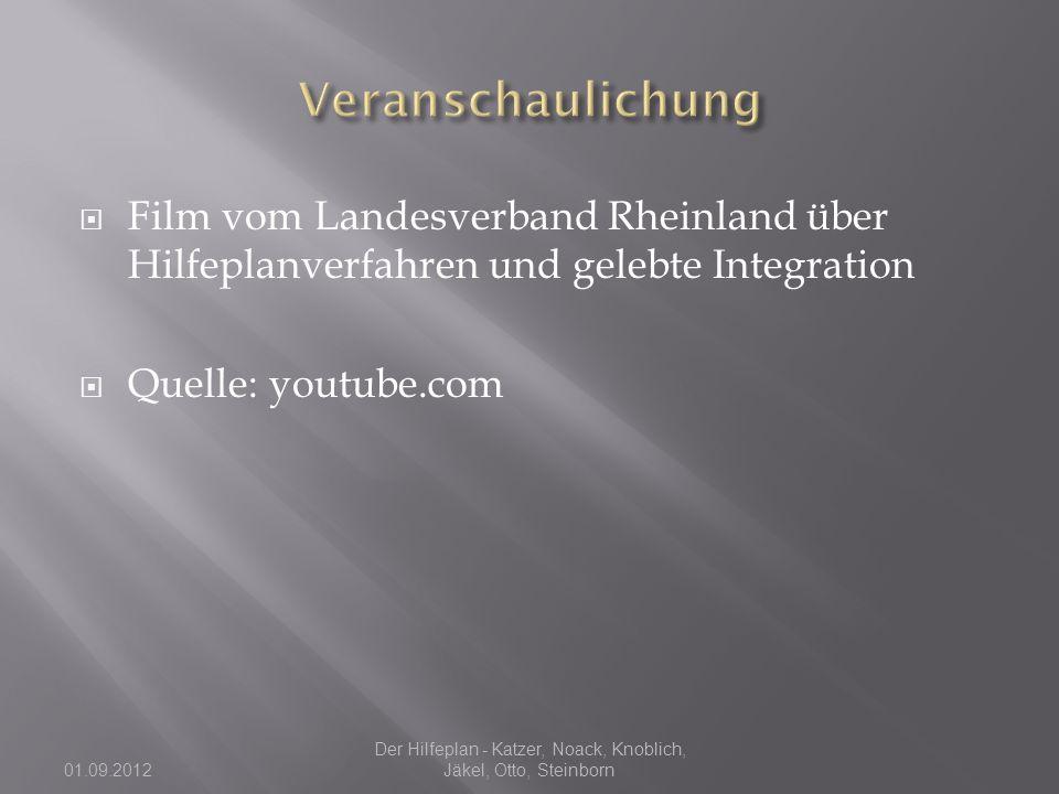  Film vom Landesverband Rheinland über Hilfeplanverfahren und gelebte Integration  Quelle: youtube.com 01.09.2012 Der Hilfeplan - Katzer, Noack, Kno