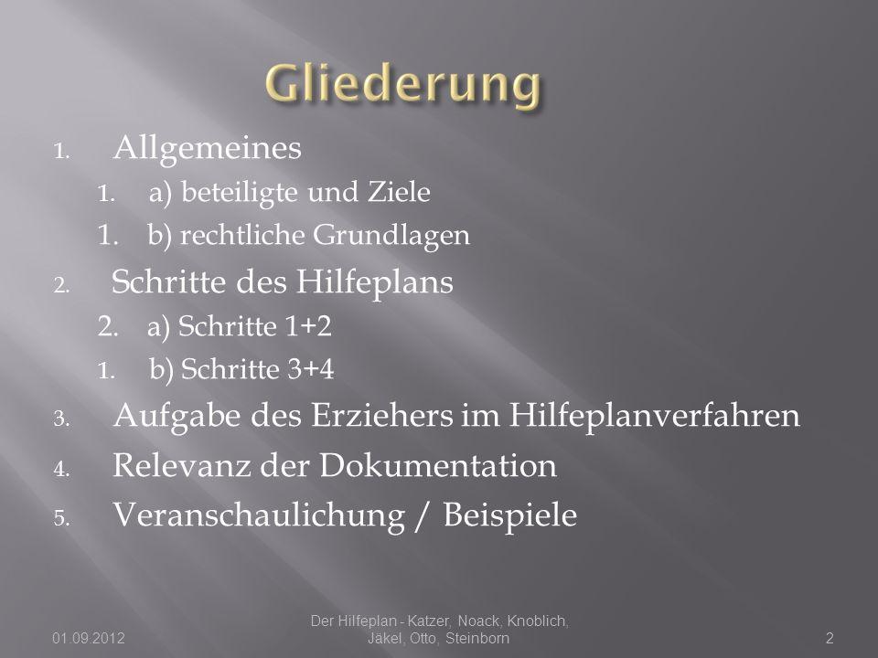 1. Allgemeines 1. a) beteiligte und Ziele 1.b) rechtliche Grundlagen 2.