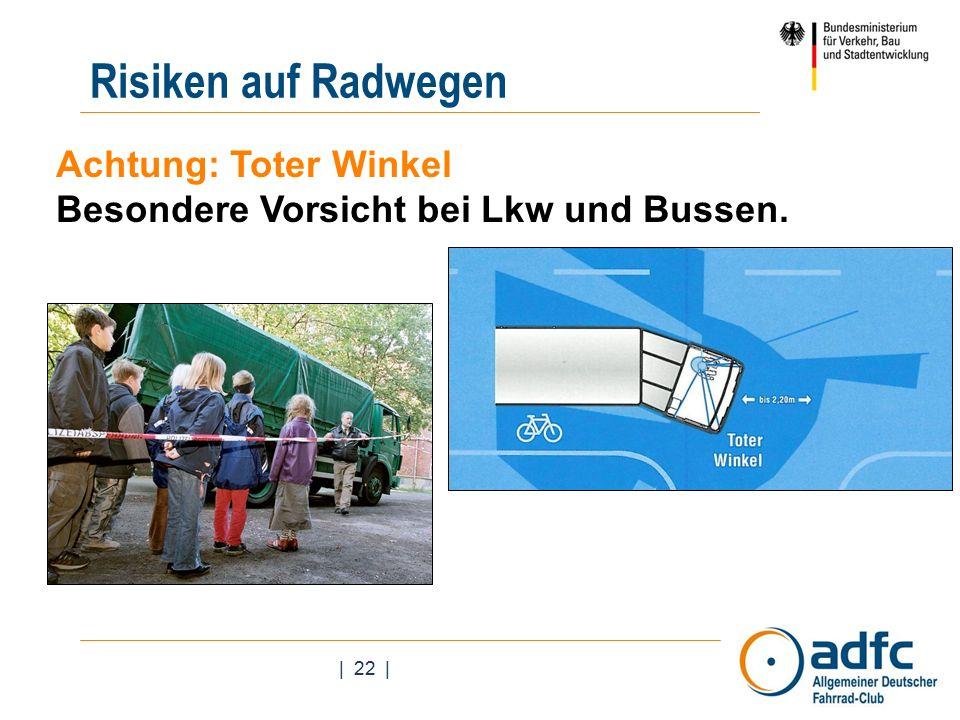 | 22 | Achtung: Toter Winkel Besondere Vorsicht bei Lkw und Bussen. Risiken auf Radwegen